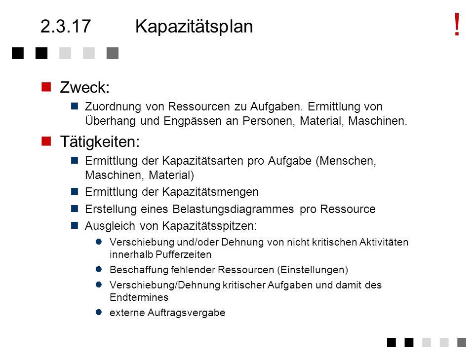 ! 2.3.17 Kapazitätsplan Zweck: Tätigkeiten: