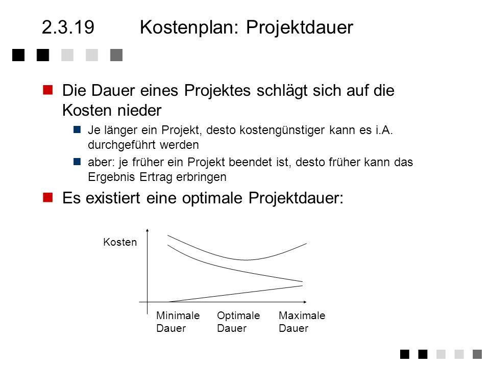 2.3.19 Kostenplan: Projektdauer