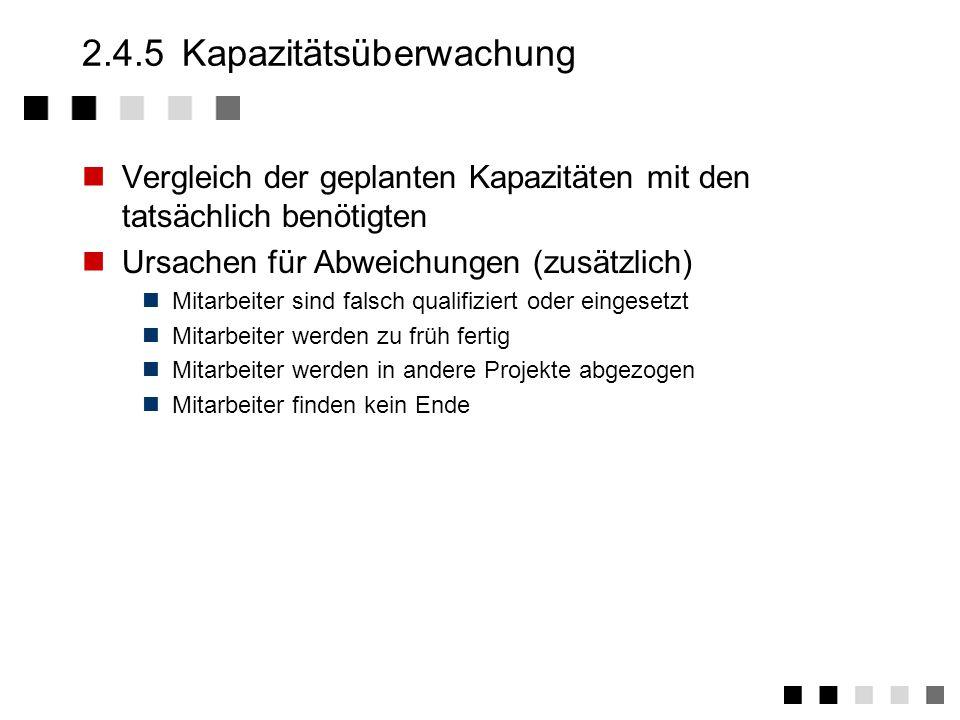 2.4.5 Kapazitätsüberwachung