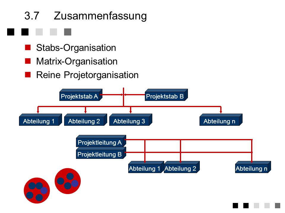 3.7 Zusammenfassung Stabs-Organisation Matrix-Organisation