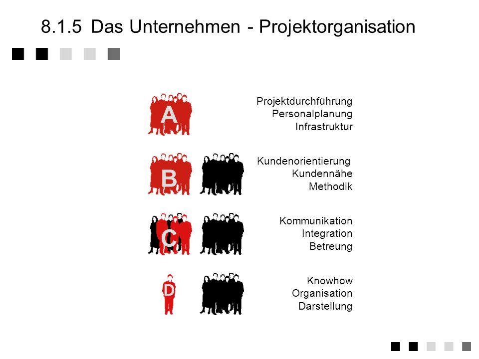 8.1.5 Das Unternehmen - Projektorganisation