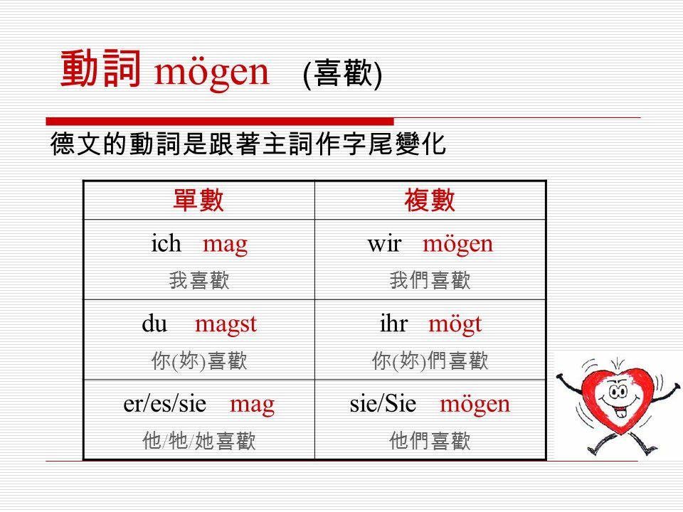 動詞 mögen (喜歡) 德文的動詞是跟著主詞作字尾變化 單數 複數 ich mag wir mögen du magst