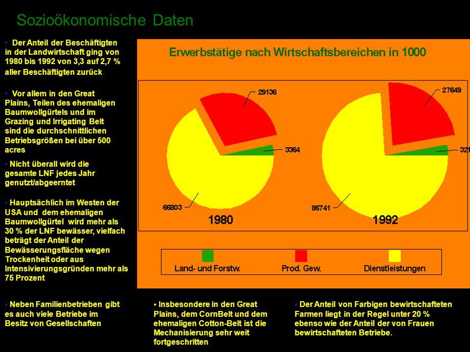 Sozioökonomische Merkmale der Landw.