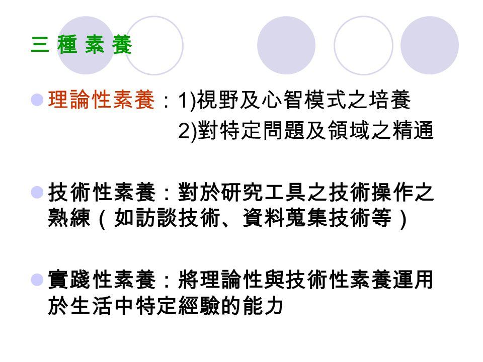 三 種 素 養 理論性素養:1)視野及心智模式之培養. 2)對特定問題及領域之精通.
