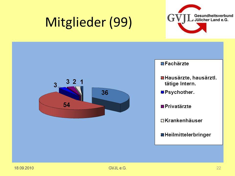 Mitglieder (99) 18.09.2010 GVJL e.G.