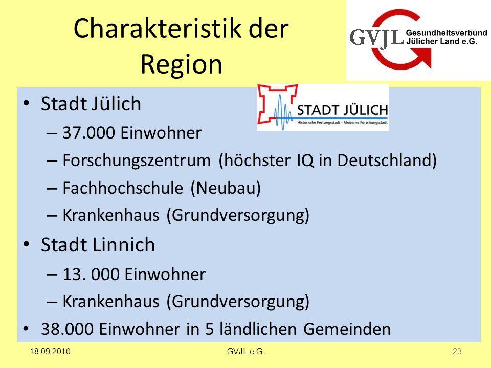 Charakteristik der Region