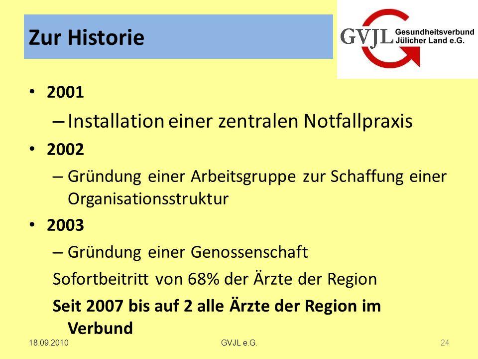 Zur Historie Installation einer zentralen Notfallpraxis 2001 2002