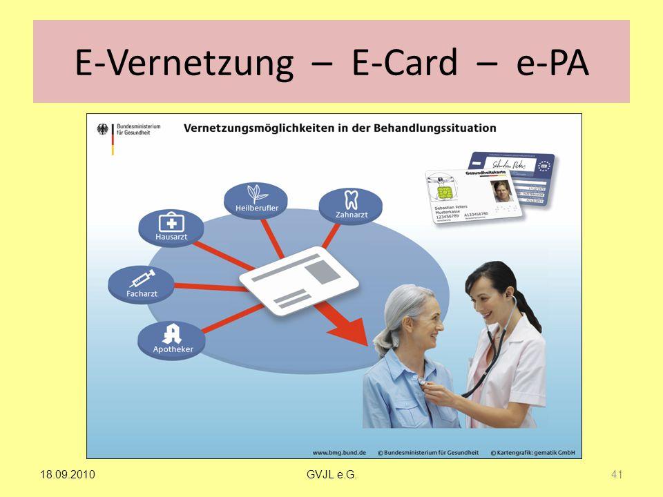 E-Vernetzung – E-Card – e-PA