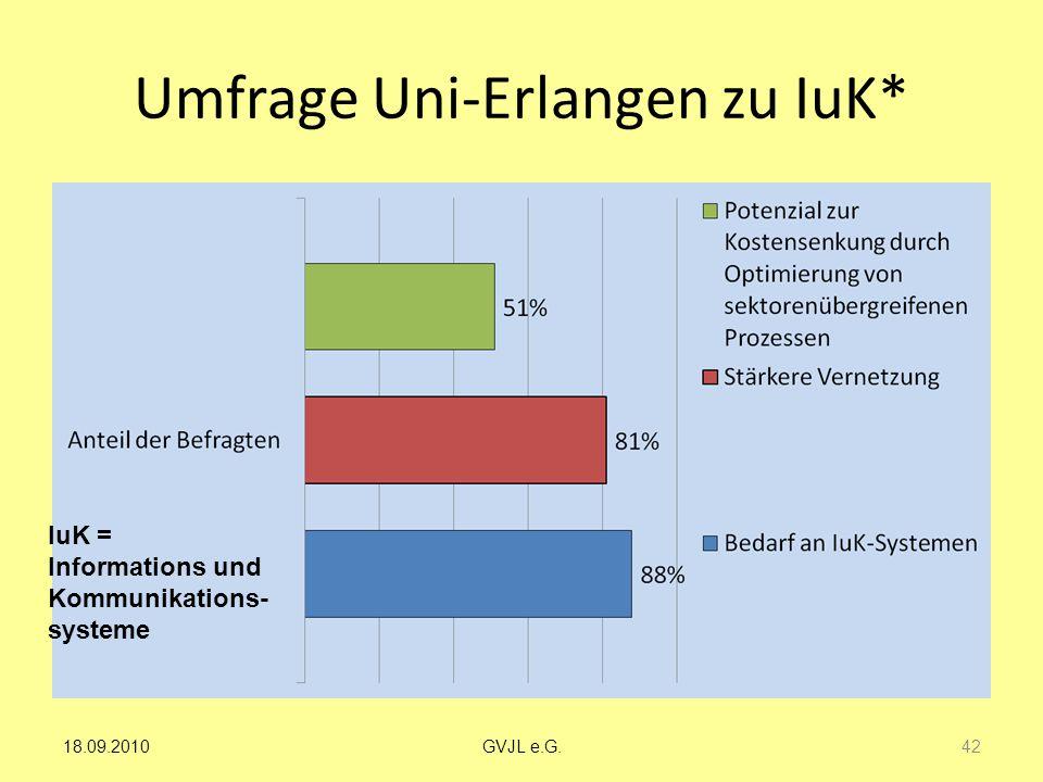 Umfrage Uni-Erlangen zu IuK*