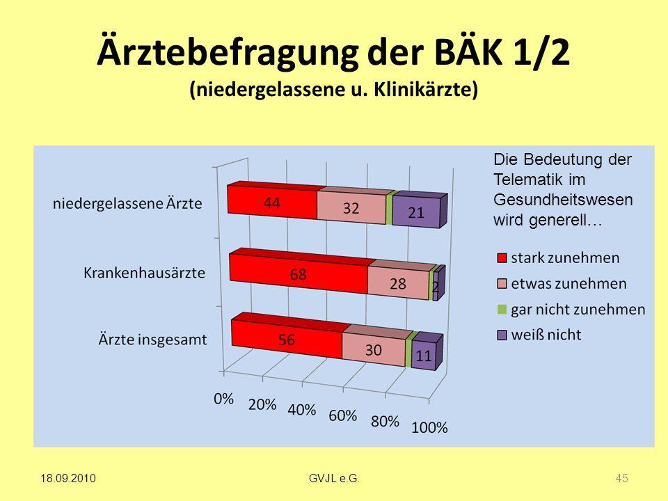 Ärztebefragung der BÄK 1/2 (niedergelassene u. Klinikärzte)