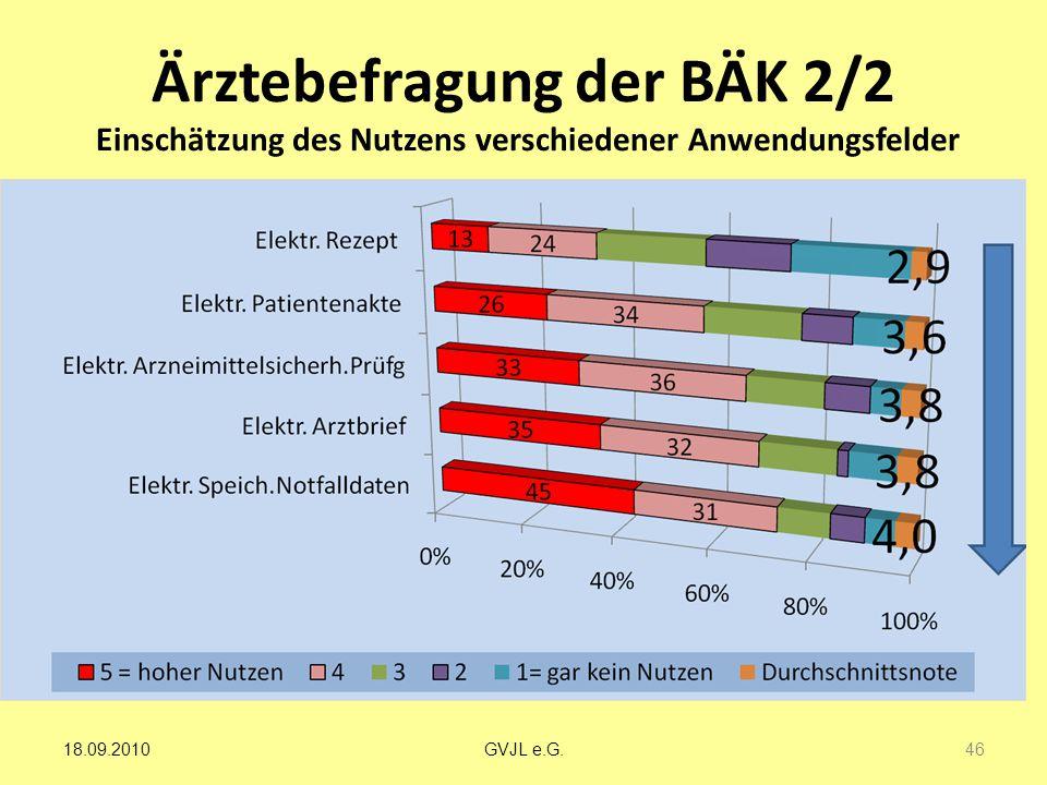 Ärztebefragung der BÄK 2/2 Einschätzung des Nutzens verschiedener Anwendungsfelder