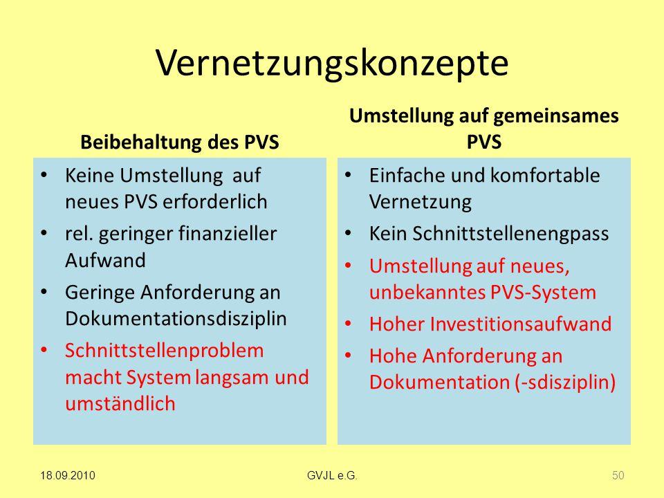 Umstellung auf gemeinsames PVS