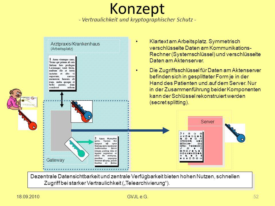 Konzept - Vertraulichkeit und kryptographischer Schutz -
