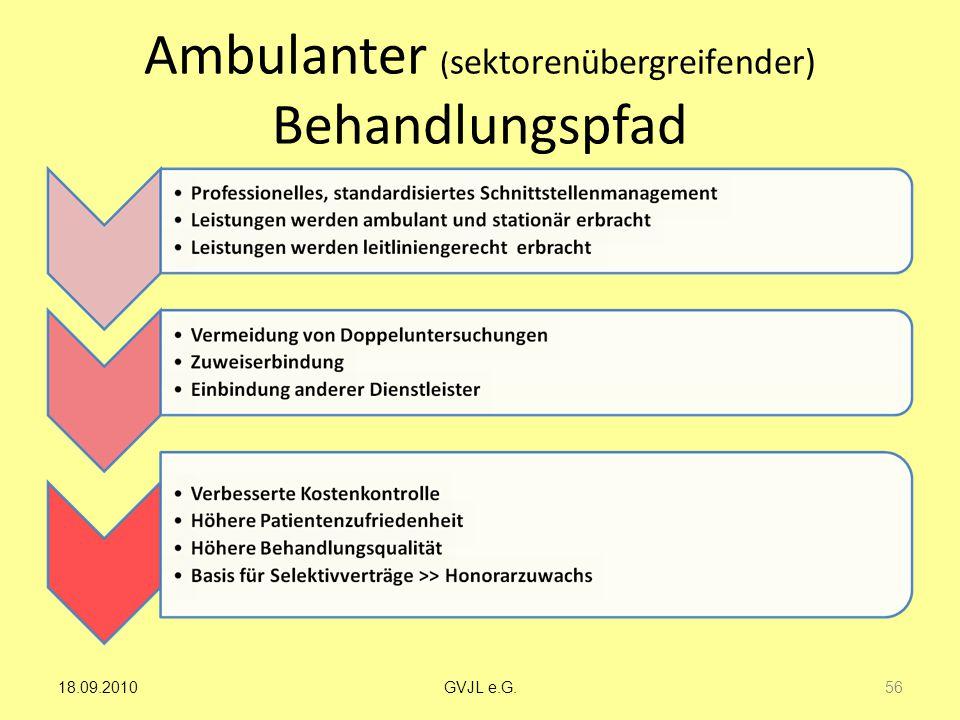 Ambulanter (sektorenübergreifender) Behandlungspfad