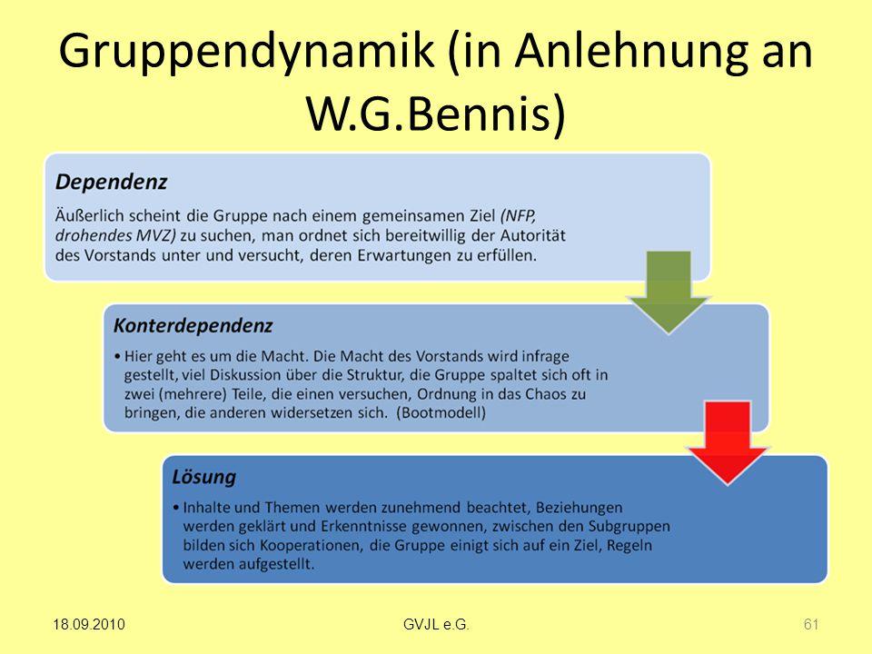 Gruppendynamik (in Anlehnung an W.G.Bennis)