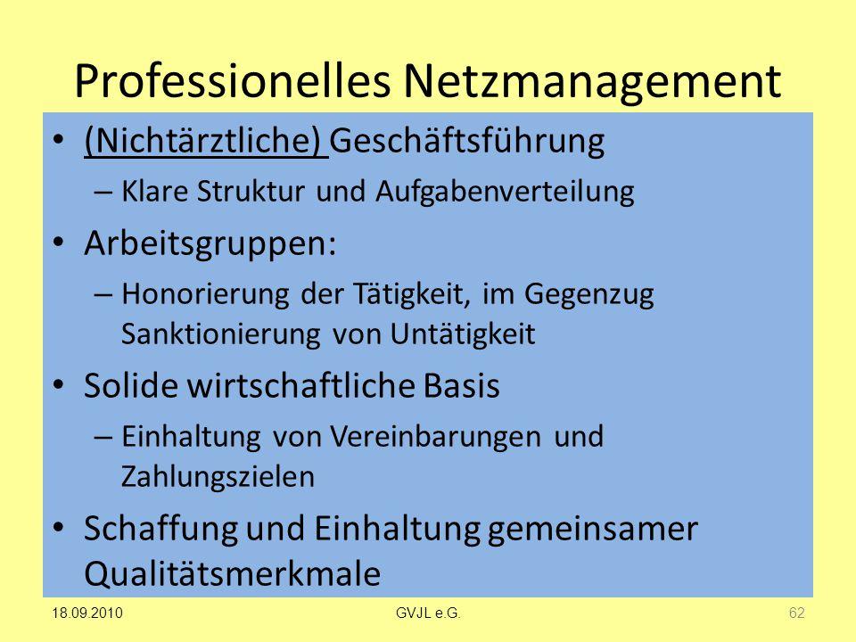 Professionelles Netzmanagement