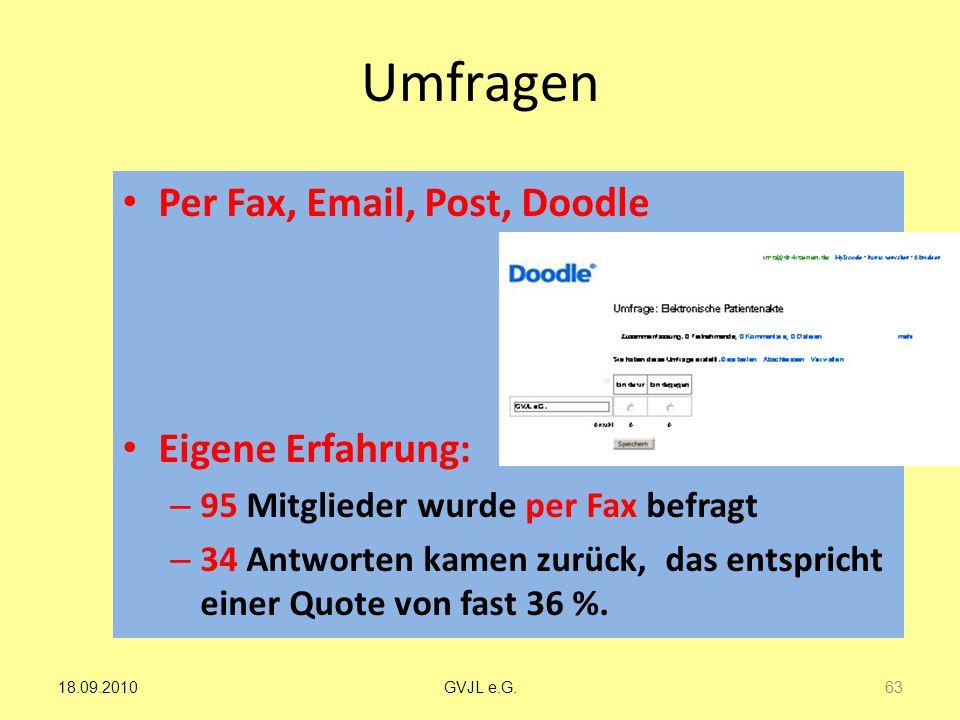 Umfragen Per Fax, Email, Post, Doodle Eigene Erfahrung: