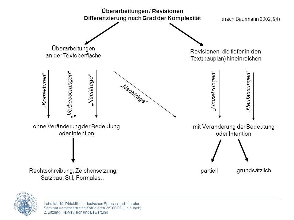 Überarbeitungen / Revisionen Differenzierung nach Grad der Komplexität