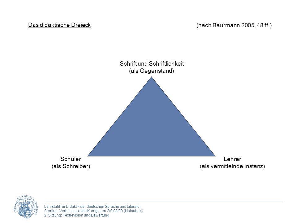 Das didaktische Dreieck (nach Baurmann 2005, 48 ff.)