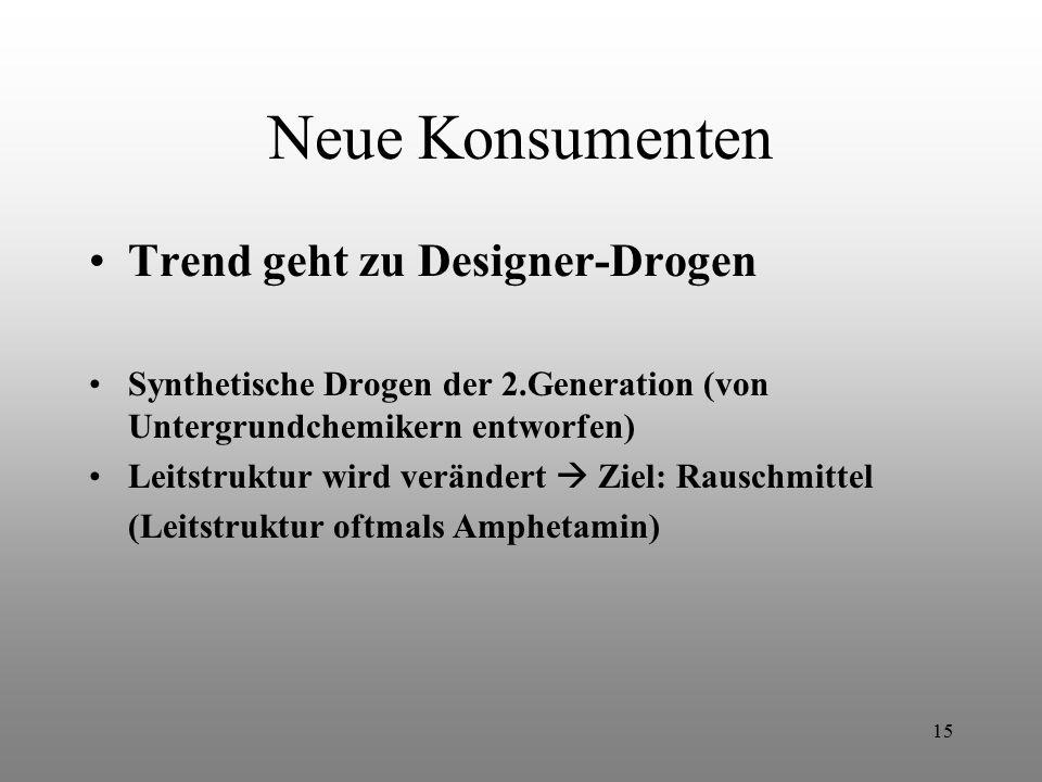 Neue Konsumenten Trend geht zu Designer-Drogen