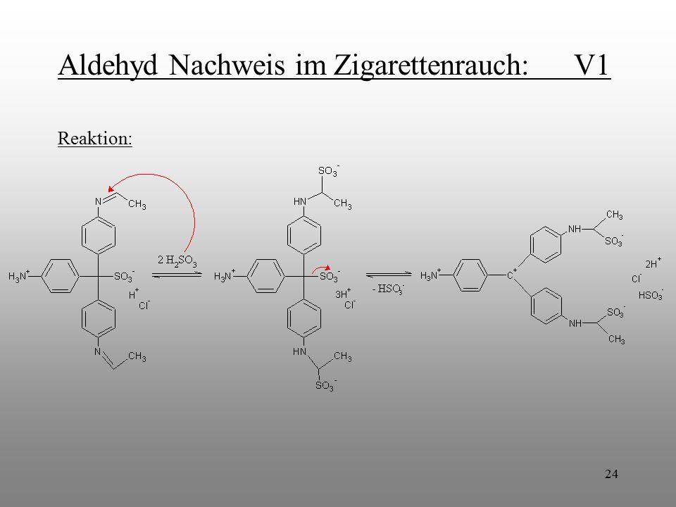 Aldehyd Nachweis im Zigarettenrauch: V1