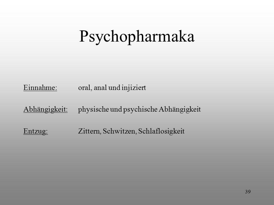 Psychopharmaka Einnahme: oral, anal und injiziert