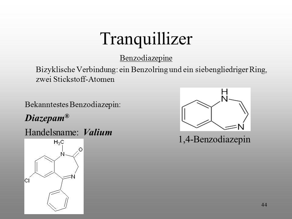 Tranquillizer Diazepam® Handelsname: Valium 1,4-Benzodiazepin