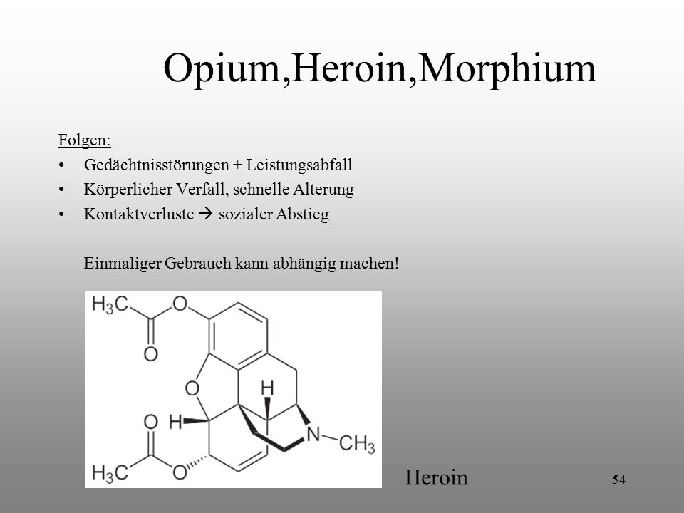 Opium,Heroin,Morphium Heroin Folgen: