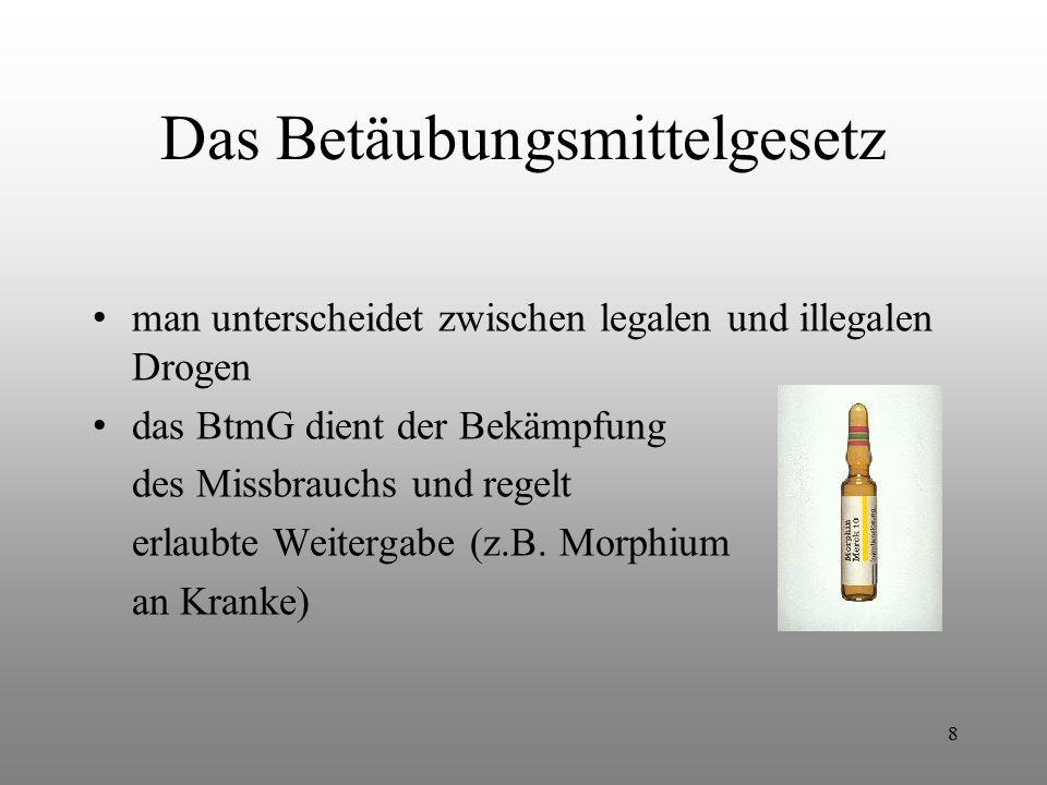 Das Betäubungsmittelgesetz