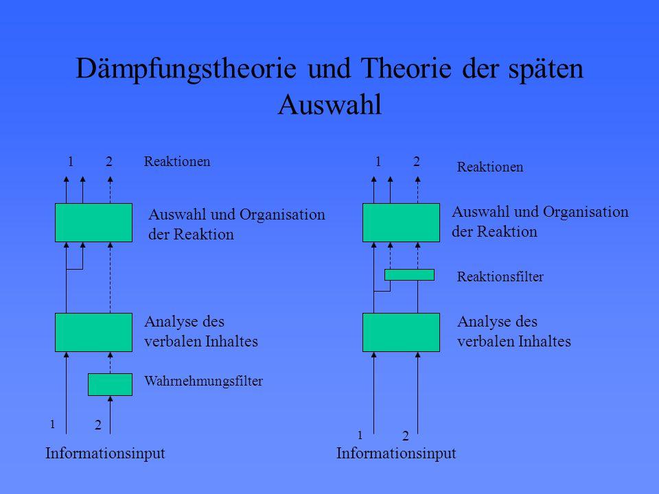 Dämpfungstheorie und Theorie der späten Auswahl