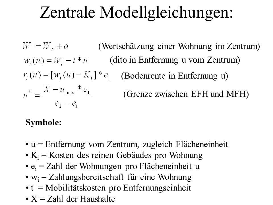 Zentrale Modellgleichungen: