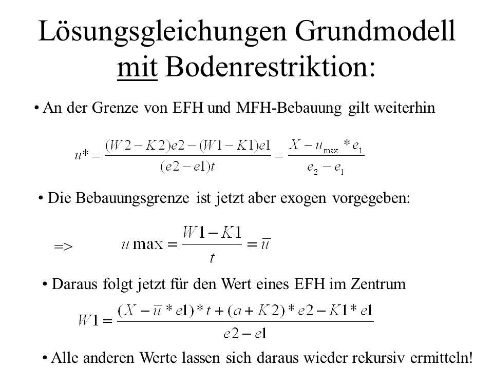 Lösungsgleichungen Grundmodell mit Bodenrestriktion: