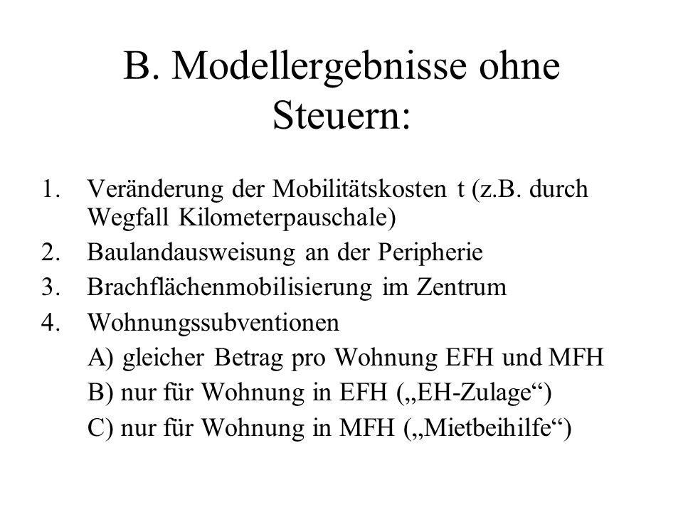 B. Modellergebnisse ohne Steuern: