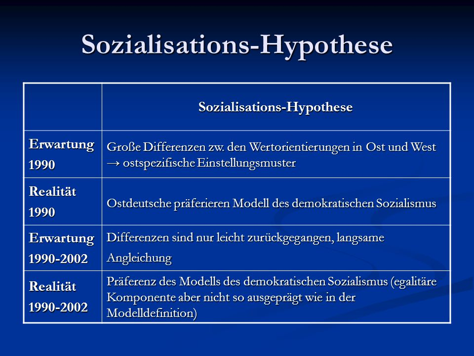 Sozialisations-Hypothese