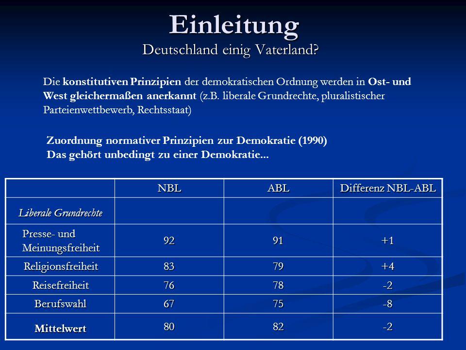 Einleitung Deutschland einig Vaterland