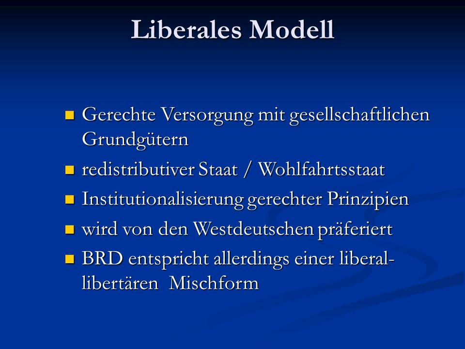 Liberales Modell Gerechte Versorgung mit gesellschaftlichen Grundgütern. redistributiver Staat / Wohlfahrtsstaat.