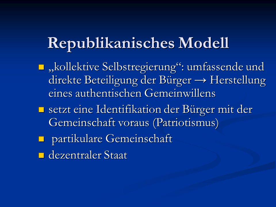 Republikanisches Modell