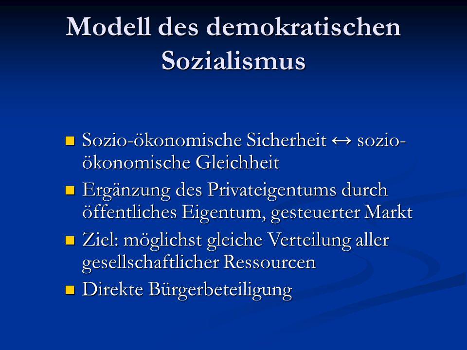 Modell des demokratischen Sozialismus