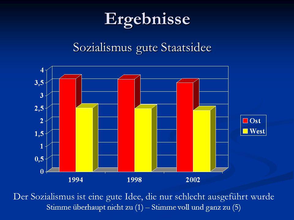 Ergebnisse Sozialismus gute Staatsidee