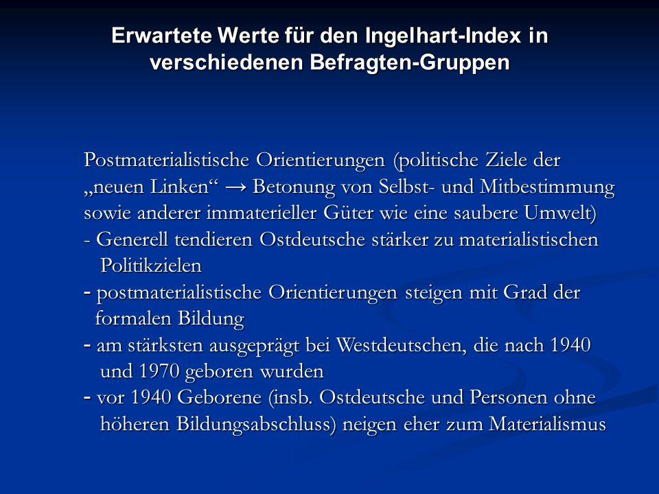 - Generell tendieren Ostdeutsche stärker zu materialistischen