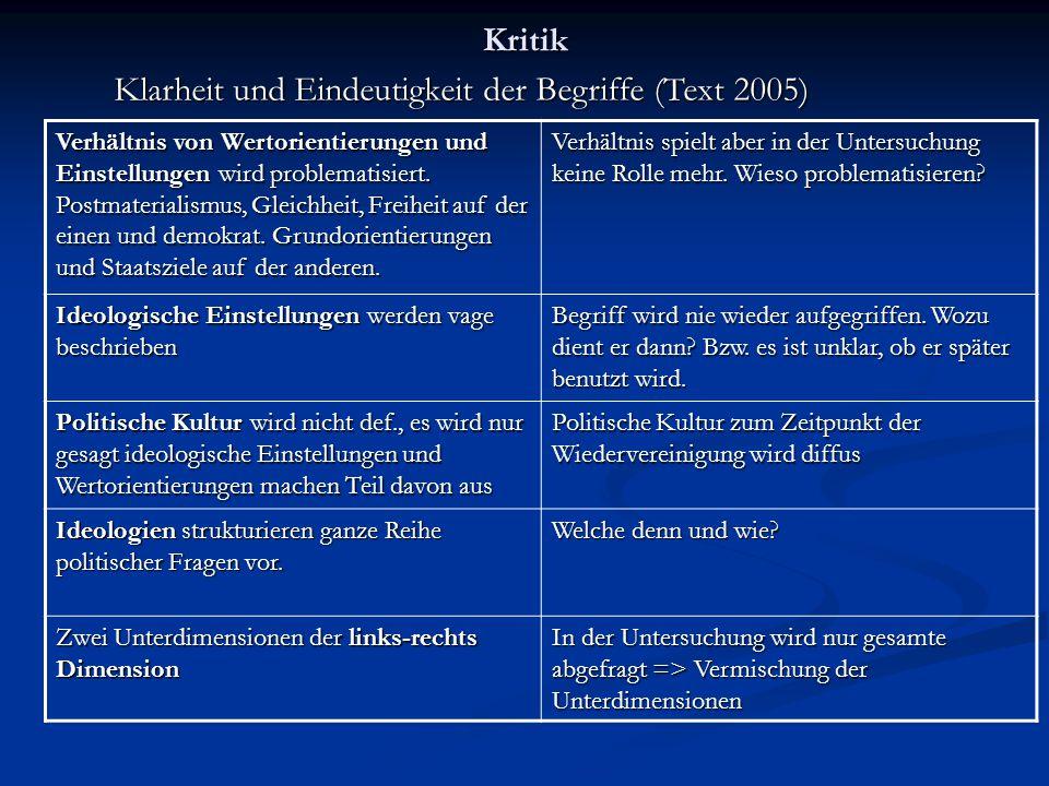 Klarheit und Eindeutigkeit der Begriffe (Text 2005)