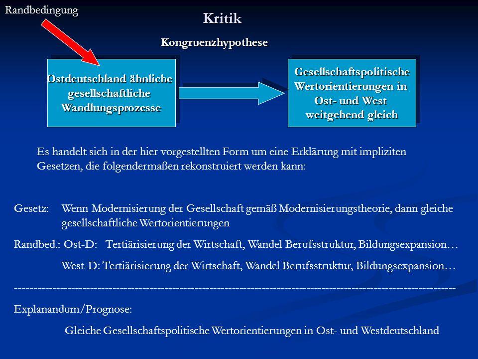 Ostdeutschland ähnliche Gesellschaftspolitische Wertorientierungen in
