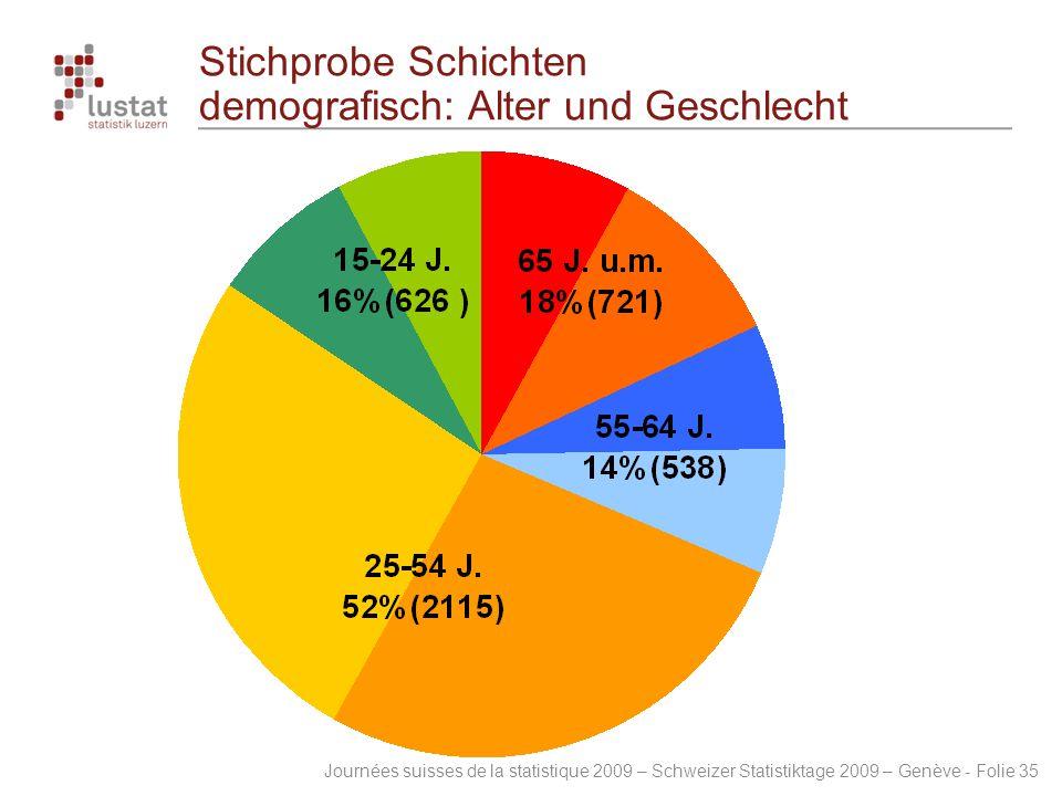 Stichprobe Schichten demografisch: Alter und Geschlecht