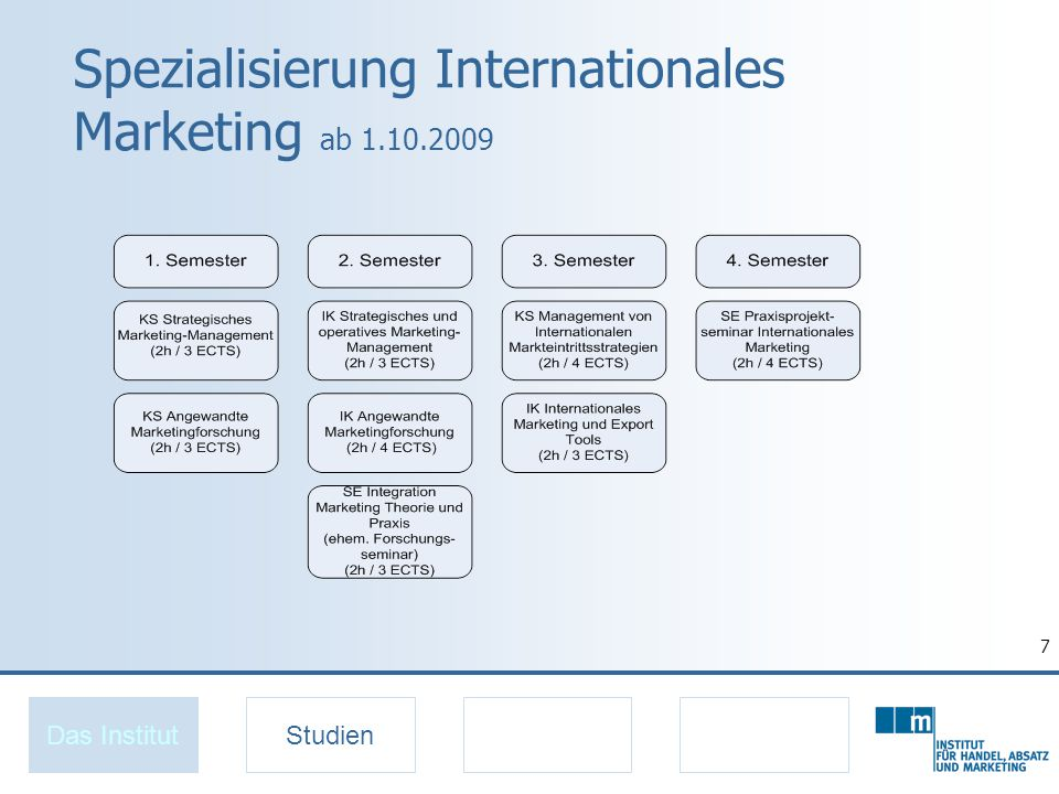 Spezialisierung Internationales Marketing ab 1.10.2009