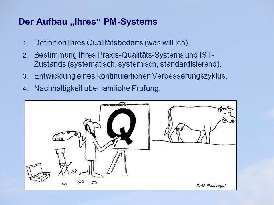 """Der Aufbau """"Ihres PM-Systems"""