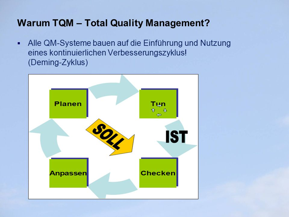 Warum TQM – Total Quality Management