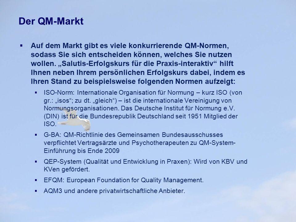 Der QM-Markt