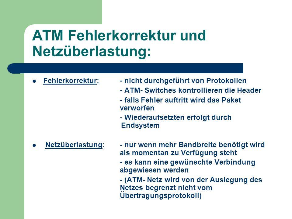 ATM Fehlerkorrektur und Netzüberlastung: