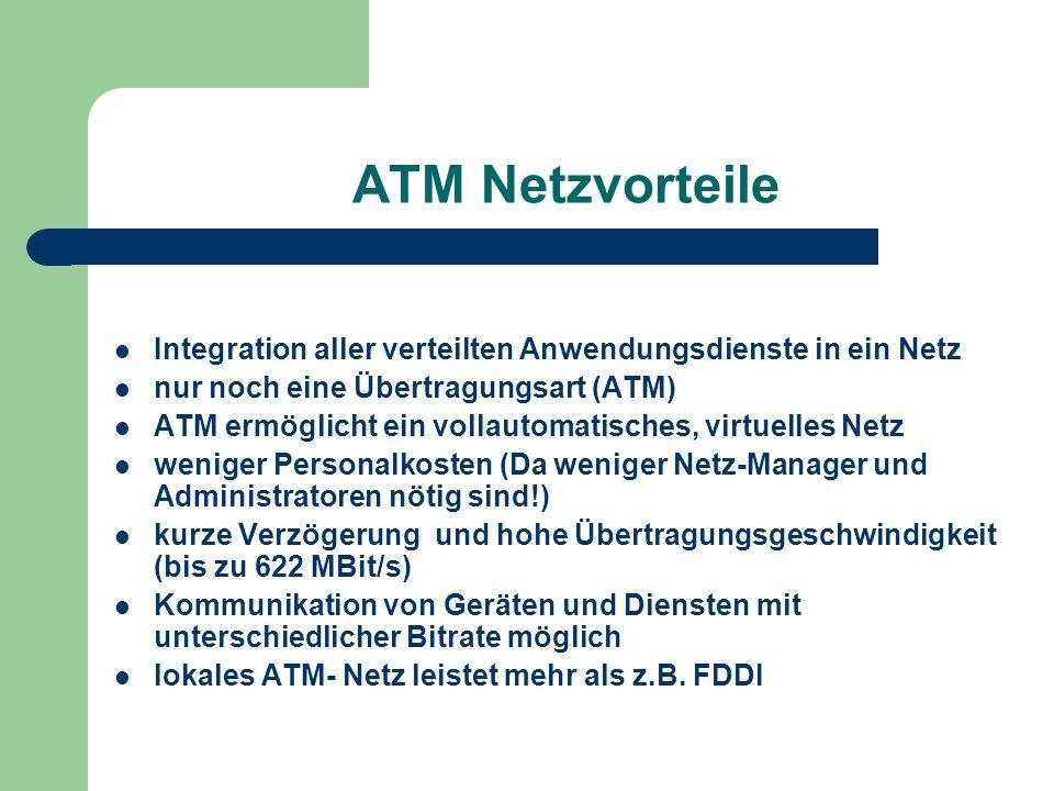ATM Netzvorteile Integration aller verteilten Anwendungsdienste in ein Netz. nur noch eine Übertragungsart (ATM)