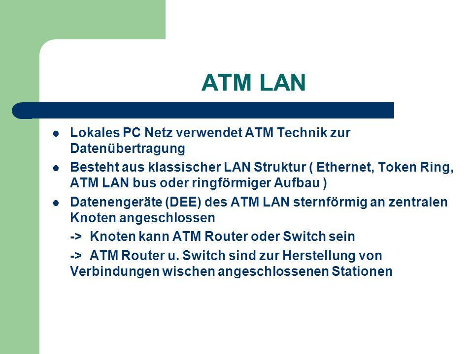ATM LAN Lokales PC Netz verwendet ATM Technik zur Datenübertragung